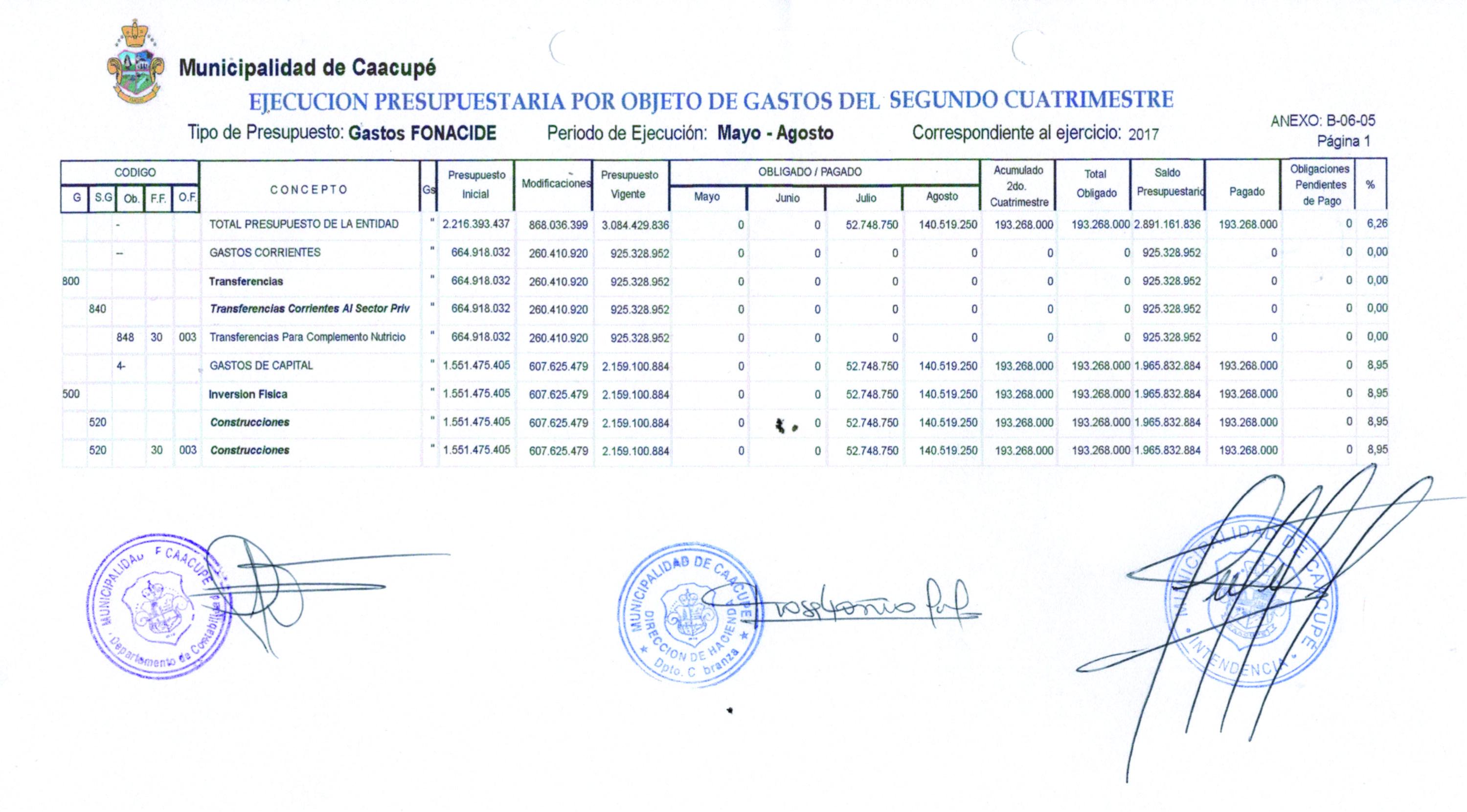 EJECUCION GASTOS FONACIDE - SEGUNDO CUATRIMESTRE 2017
