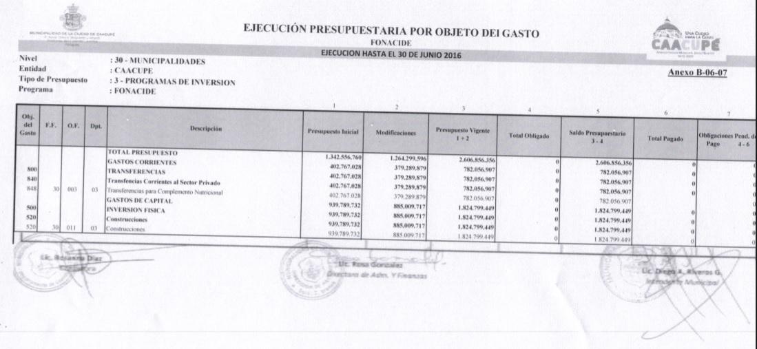 ejec-gastos-fonacide-al-30-06-2016